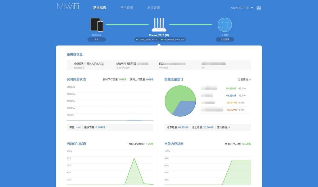 Інтерфейс роутеру Xiaomi 4a
